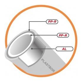 Rura STABI z aluminium  PPR PN-25 fi 25mm